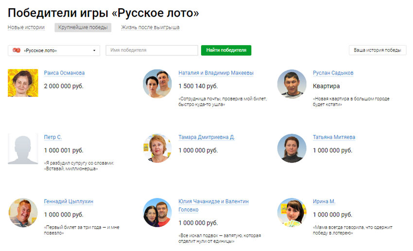 """Крупнейшие выигрыши и победители лотереи """"Русское лото"""""""